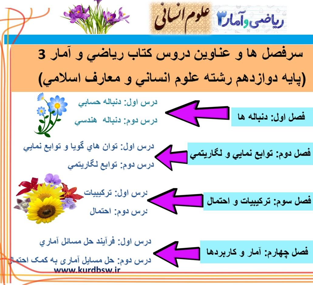 http://kurdbsw.ir/files/108/en.jpg