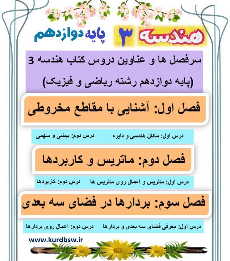 http://kurdbsw.ir/files/108/hendesa3.jpg
