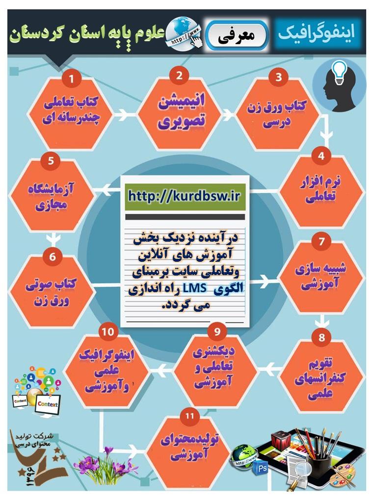 http://kurdbsw.ir/files/1F/start-up1.jpg